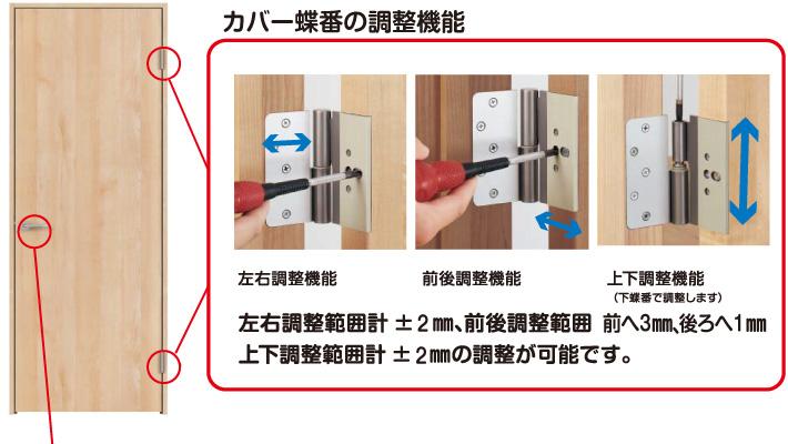 浦安市 ドア 修理