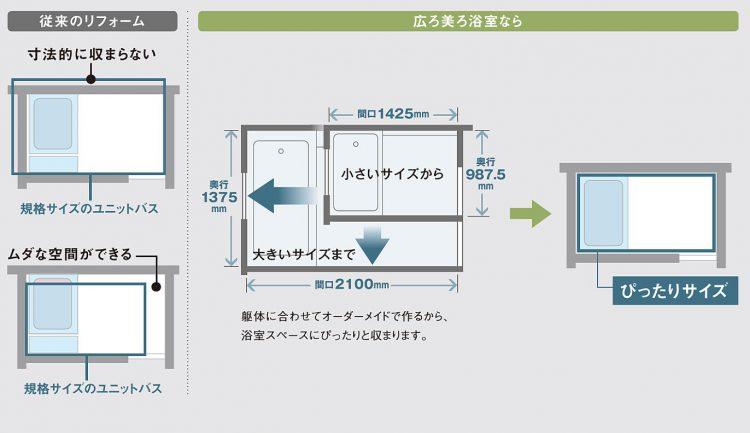 浦安市 浴室リフォーム