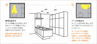 kitchen_01,0
